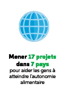 Mener 17 projets dans 7 pays
